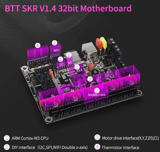 Placa base biqu b1 32 bits