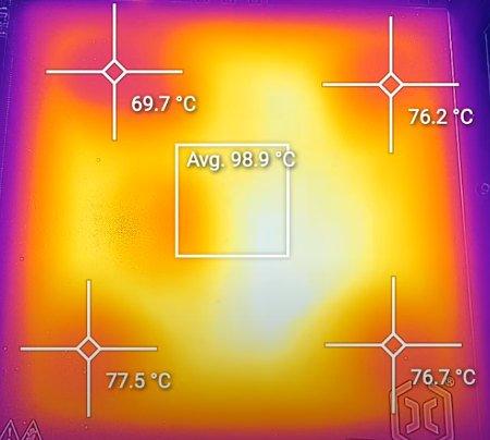 Distribución de calor Artillery Sidewinder X2