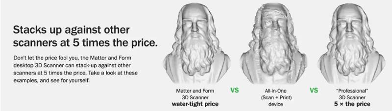Comprar Matter and form