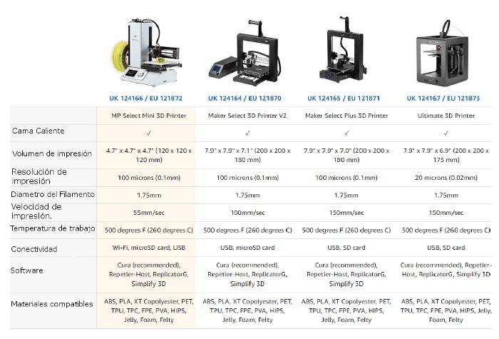 Aspectos-técnicos-Monoprice-select-mini-3d