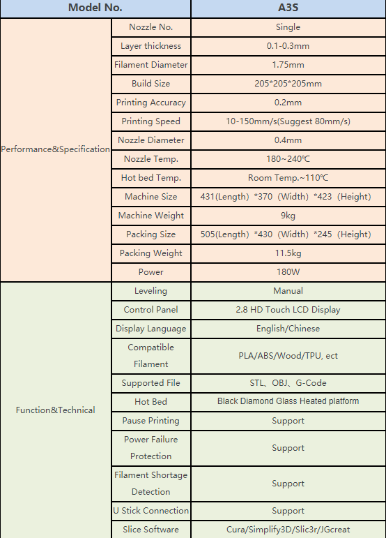 Características-Técnicas-JGAurora-A3S